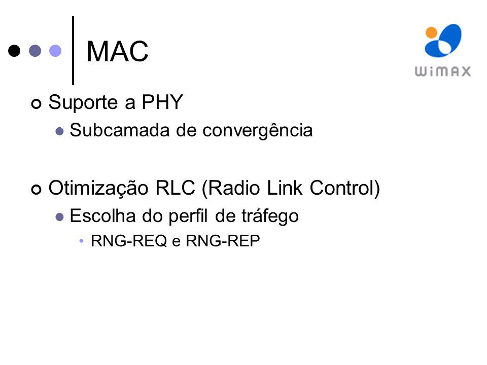 MAC Suporte a PHY Otimização RLC (Radio Link Control)