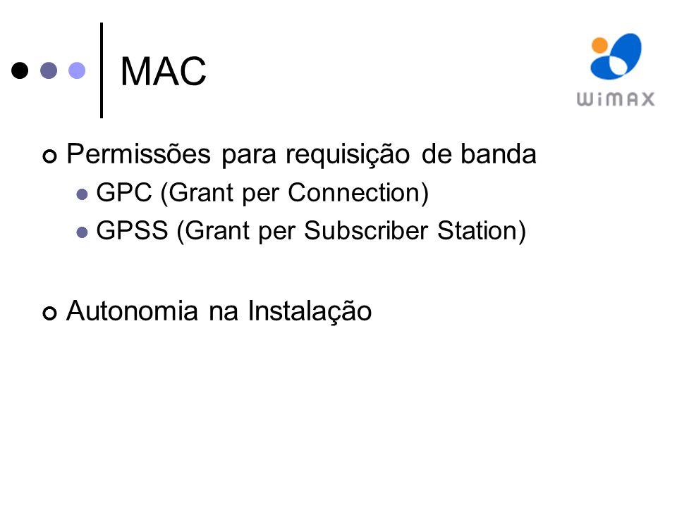 MAC Permissões para requisição de banda Autonomia na Instalação