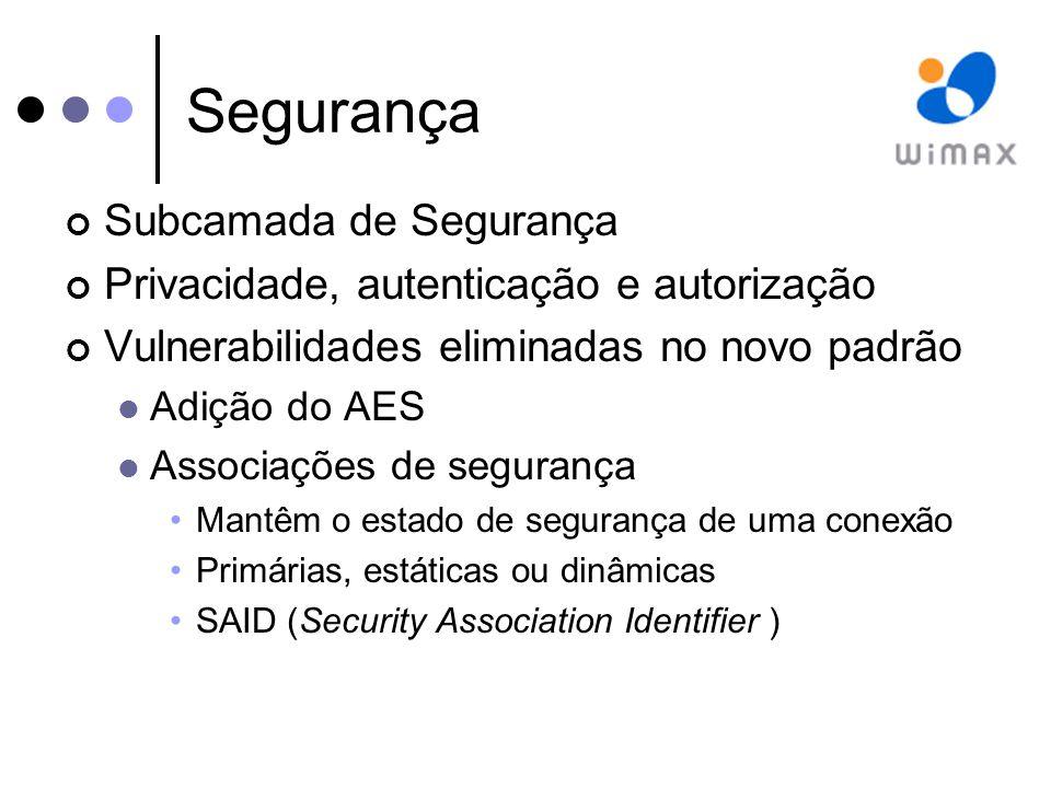 Segurança Subcamada de Segurança