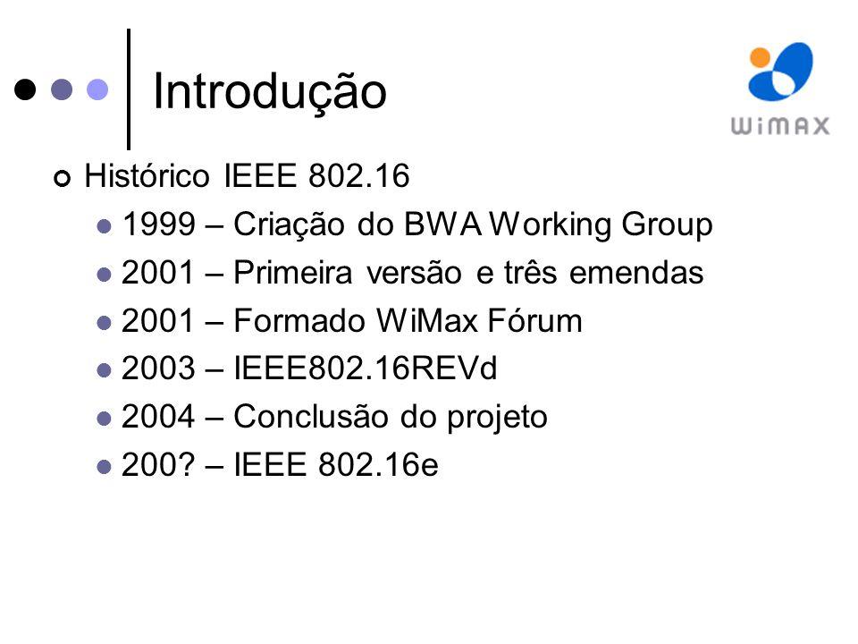 Introdução Histórico IEEE 802.16 1999 – Criação do BWA Working Group