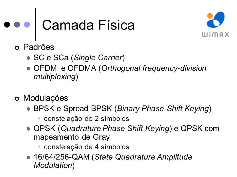 Camada Física Padrões Modulações SC e SCa (Single Carrier)