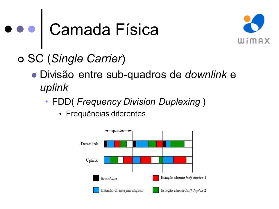 Camada Física SC (Single Carrier)