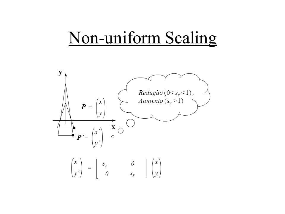 Non-uniform Scaling y x P P´ Redução (0< sx <1) ,