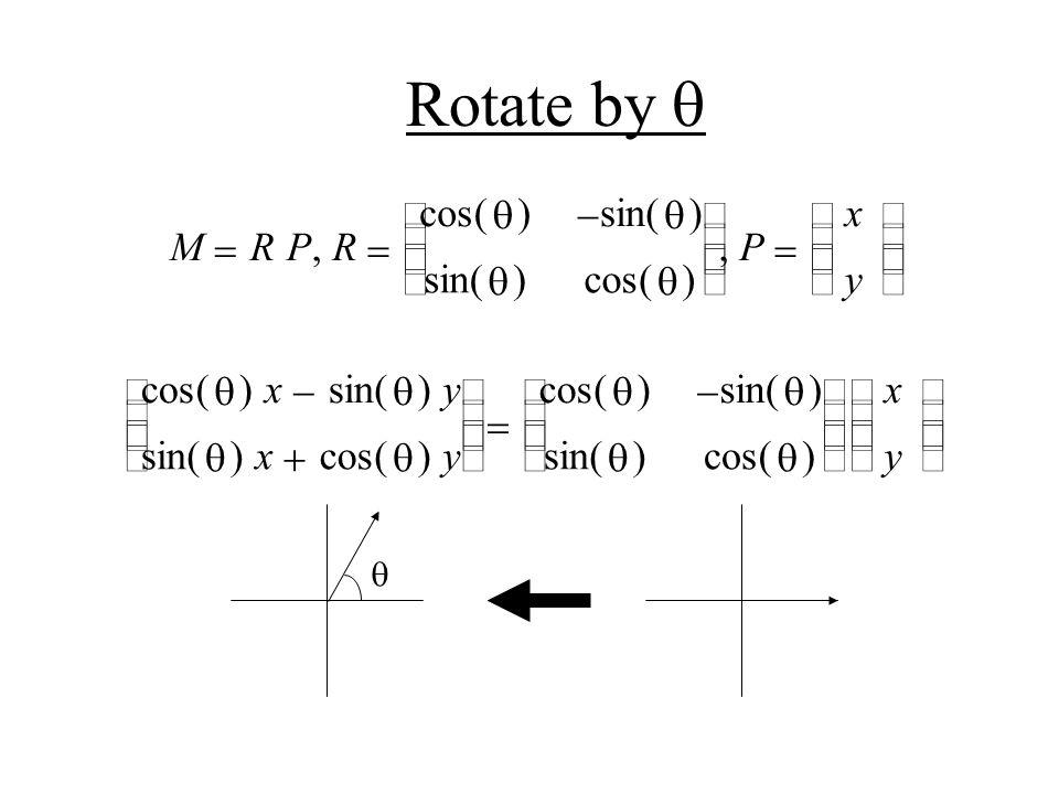 Rotate by  , = M R P é ë ê ù û ú ( ) cos q - sin x y = é ë ê ù û ú -