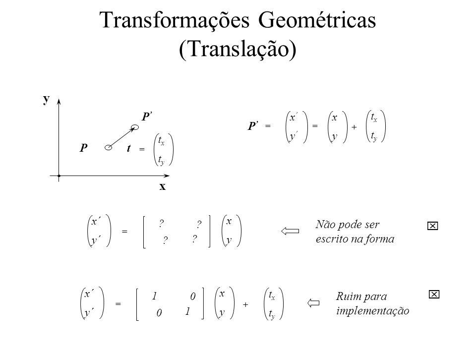 Transformações Geométricas (Translação)
