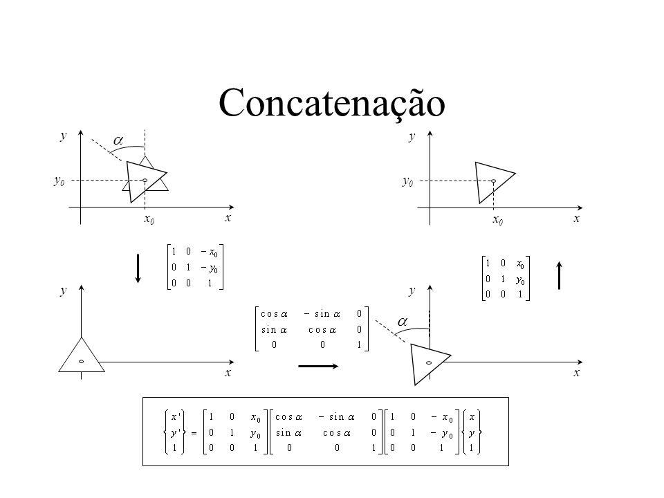 Concatenação x y x0 y0 a y y0 x0 x y y a x x