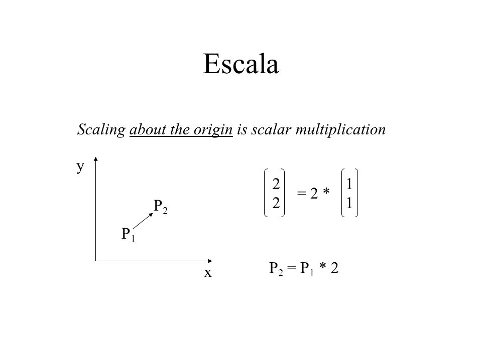 Escala Scaling about the origin is scalar multiplication y 2 1 = 2 *