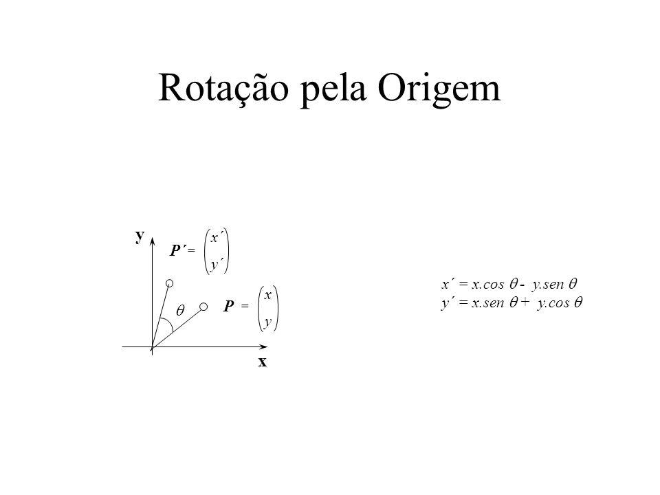 Rotação pela Origem y x P´ P x´ y´ x´ = x.cos q - y.sen q