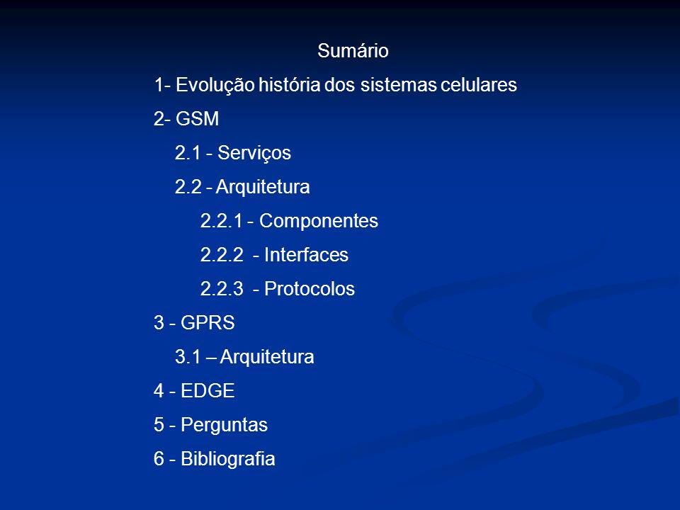 Sumário 1- Evolução história dos sistemas celulares. 2- GSM. 2.1 - Serviços. 2.2 - Arquitetura. 2.2.1 - Componentes.