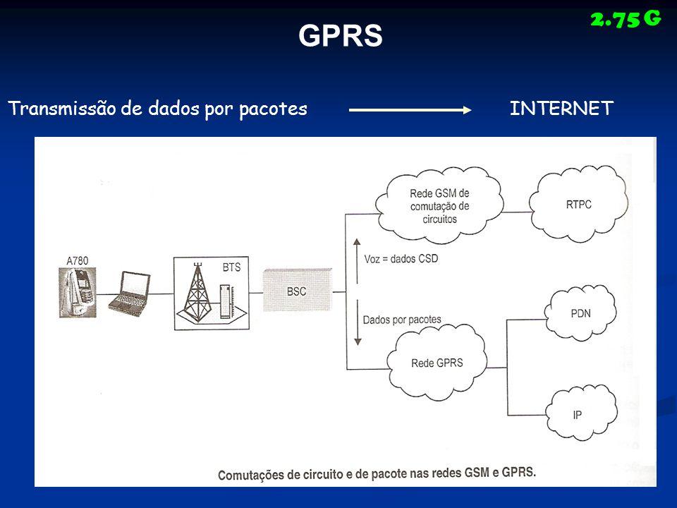 2.75 G GPRS Transmissão de dados por pacotes INTERNET