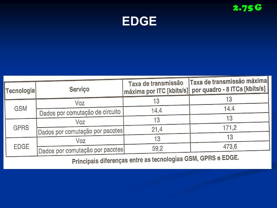 2.75 G EDGE