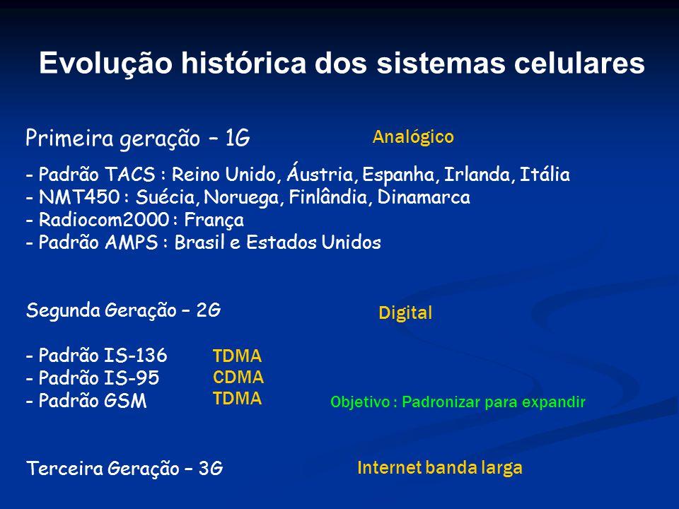 Evolução histórica dos sistemas celulares
