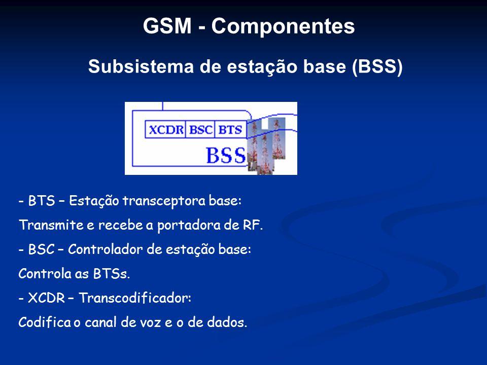 Subsistema de estação base (BSS)