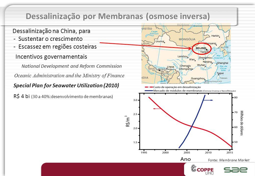 Dessalinização por Membranas (osmose inversa)