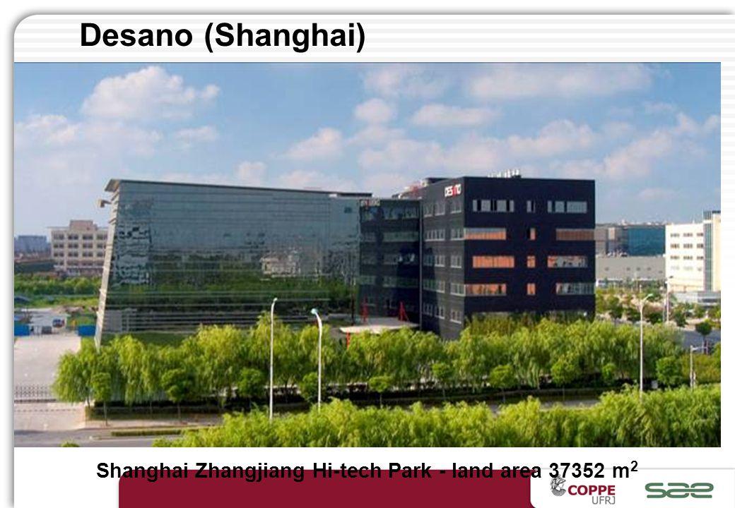 Shanghai Zhangjiang Hi-tech Park - land area 37352 m2