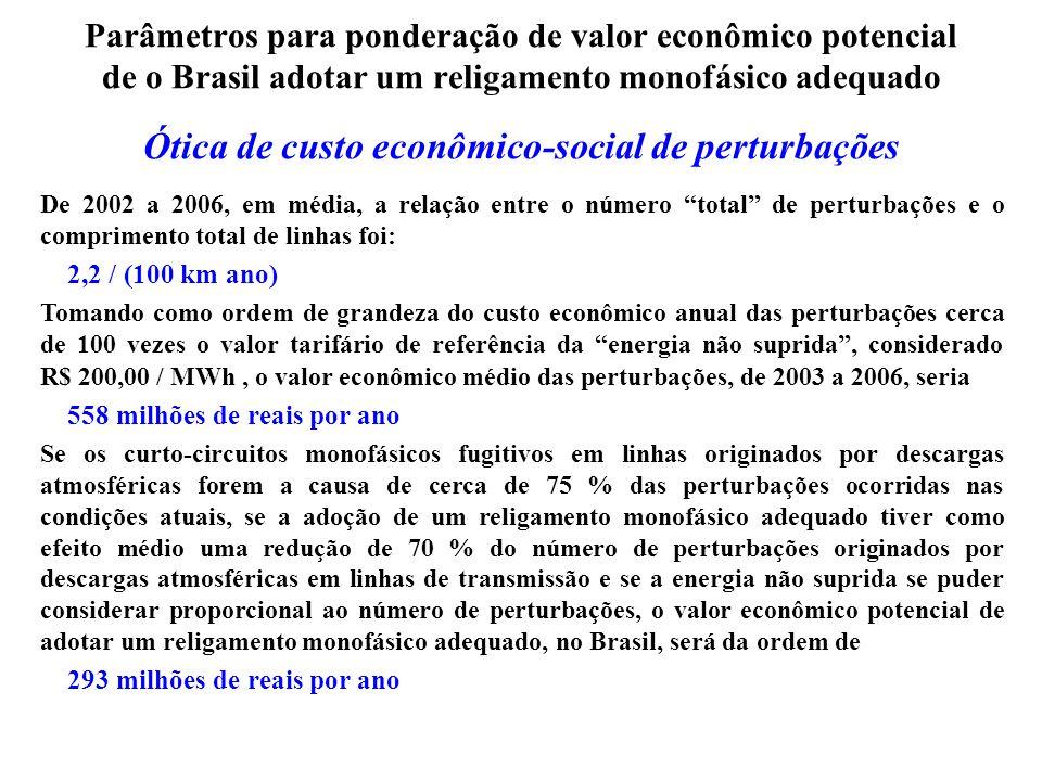 Parâmetros para ponderação de valor econômico potencial de o Brasil adotar um religamento monofásico adequado Ótica de custo econômico-social de perturbações