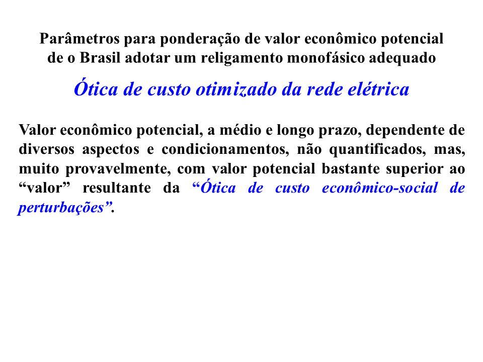 Parâmetros para ponderação de valor econômico potencial de o Brasil adotar um religamento monofásico adequado Ótica de custo otimizado da rede elétrica
