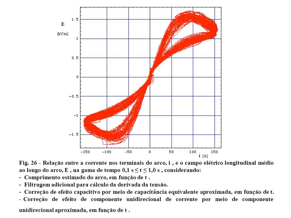 Comprimento estimado do arco, em função de t .