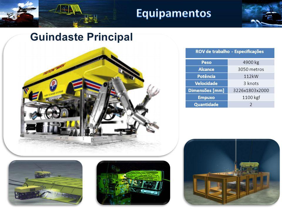 ROV de trabalho - Especificações