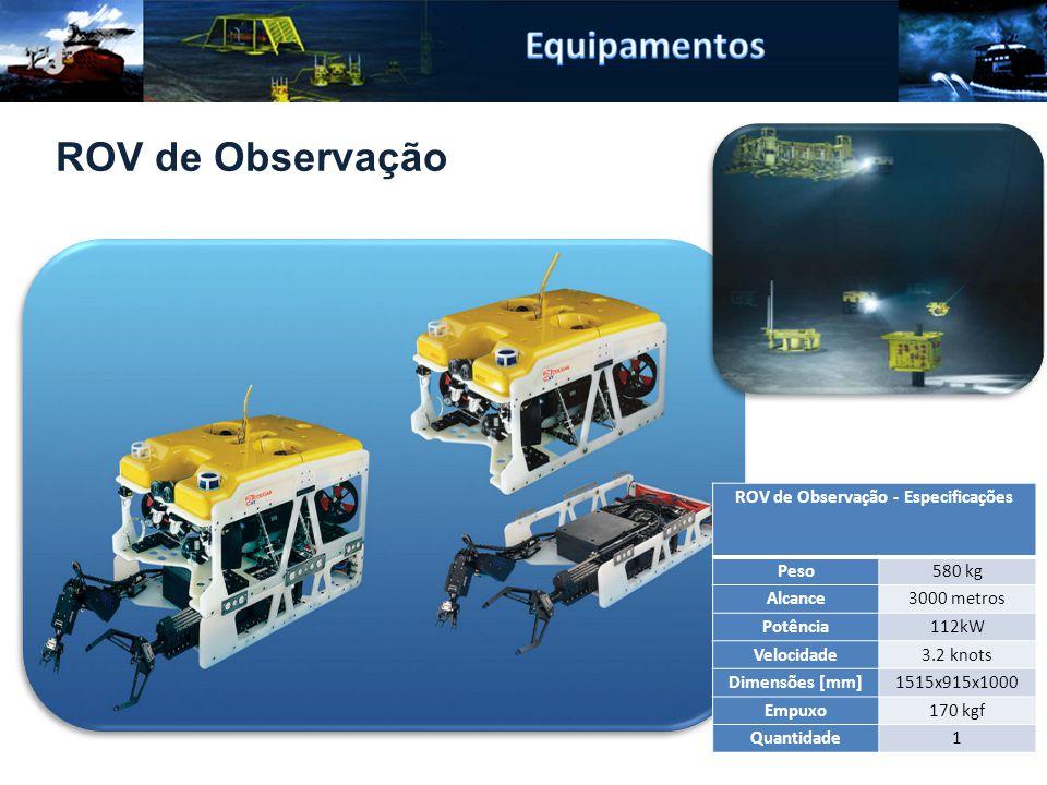 ROV de Observação - Especificações