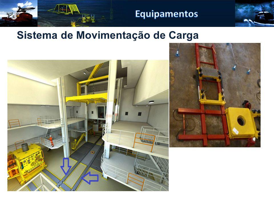 Equipamentos Sistema de Movimentação de Carga