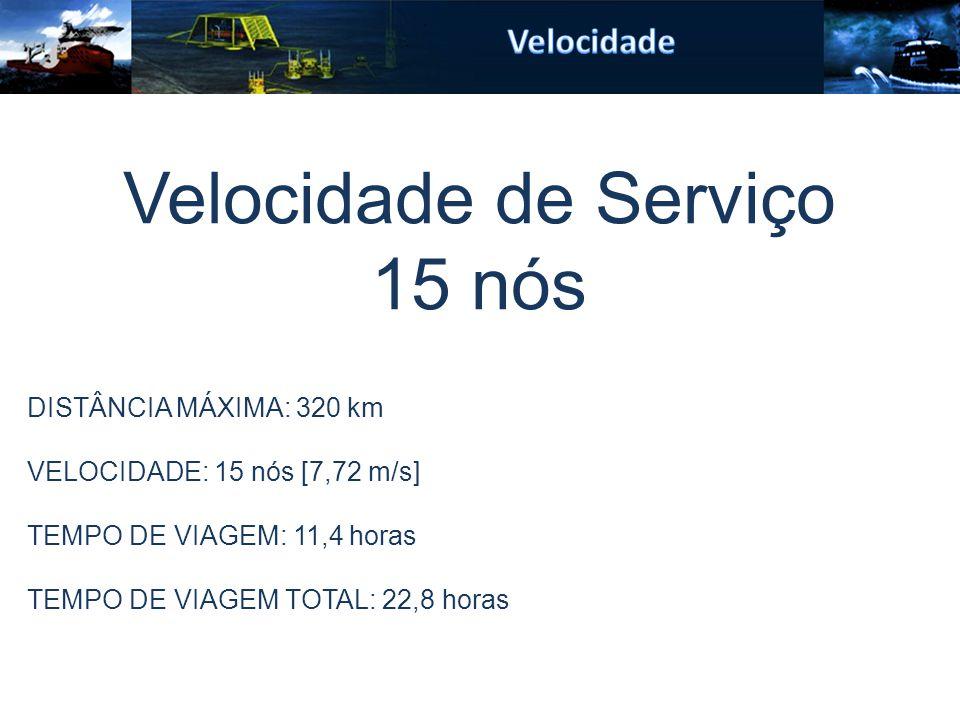Velocidade de Serviço 15 nós