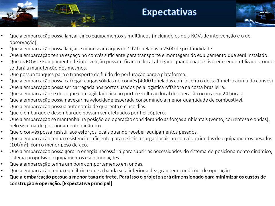 Expectativas Que a embarcação possa lançar cinco equipamentos simultâneos (incluindo os dois ROVs de intervenção e o de observação).