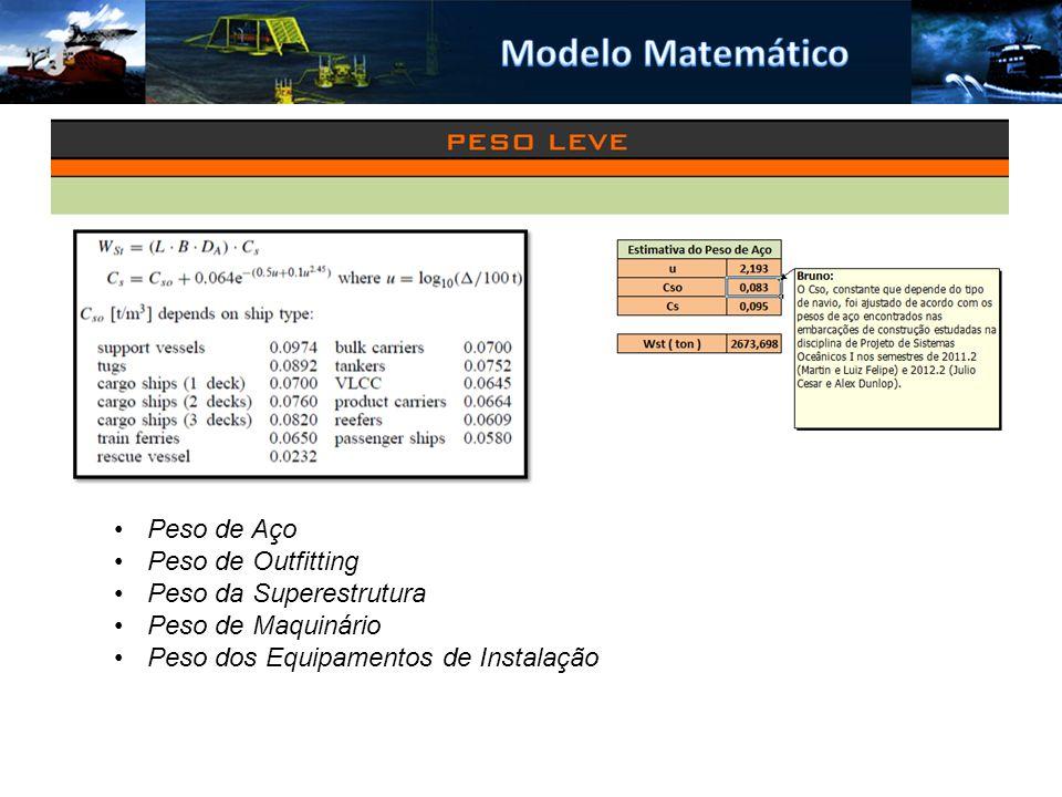 Modelo Matemático Peso de Aço Peso de Outfitting