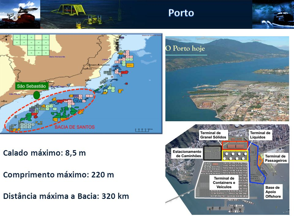 Porto Calado máximo: 8,5 m Comprimento máximo: 220 m Distância máxima a Bacia: 320 km