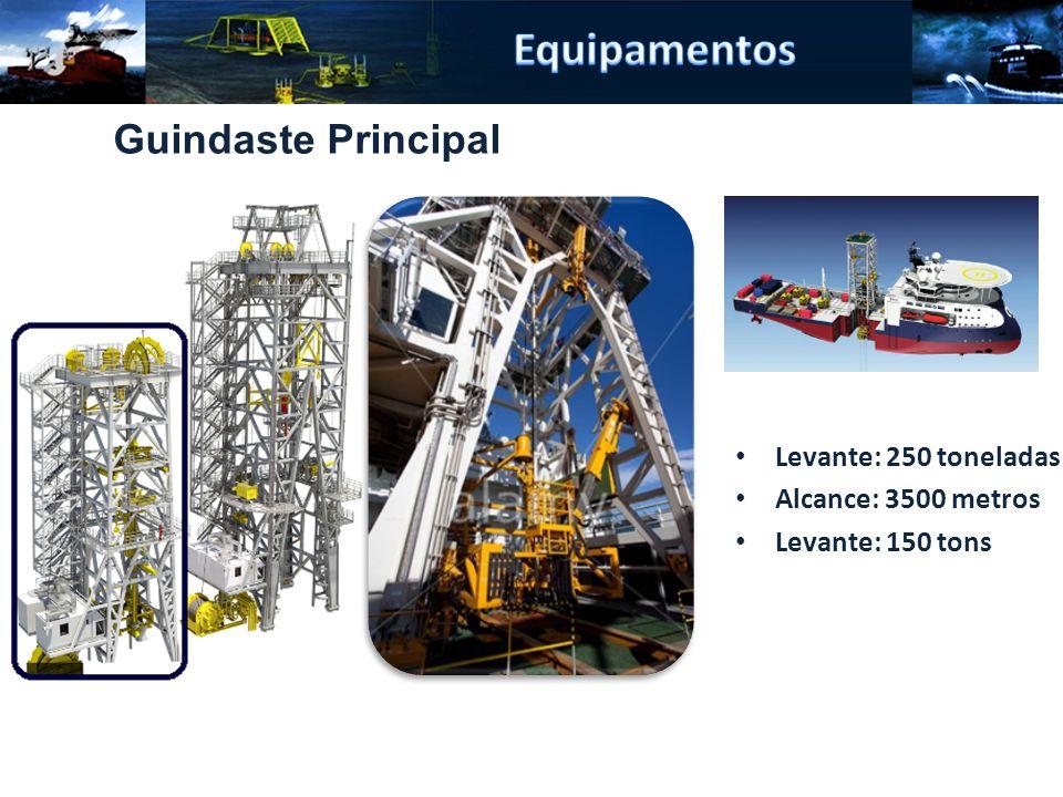 Equipamentos Guindaste Principal Levante: 250 toneladas