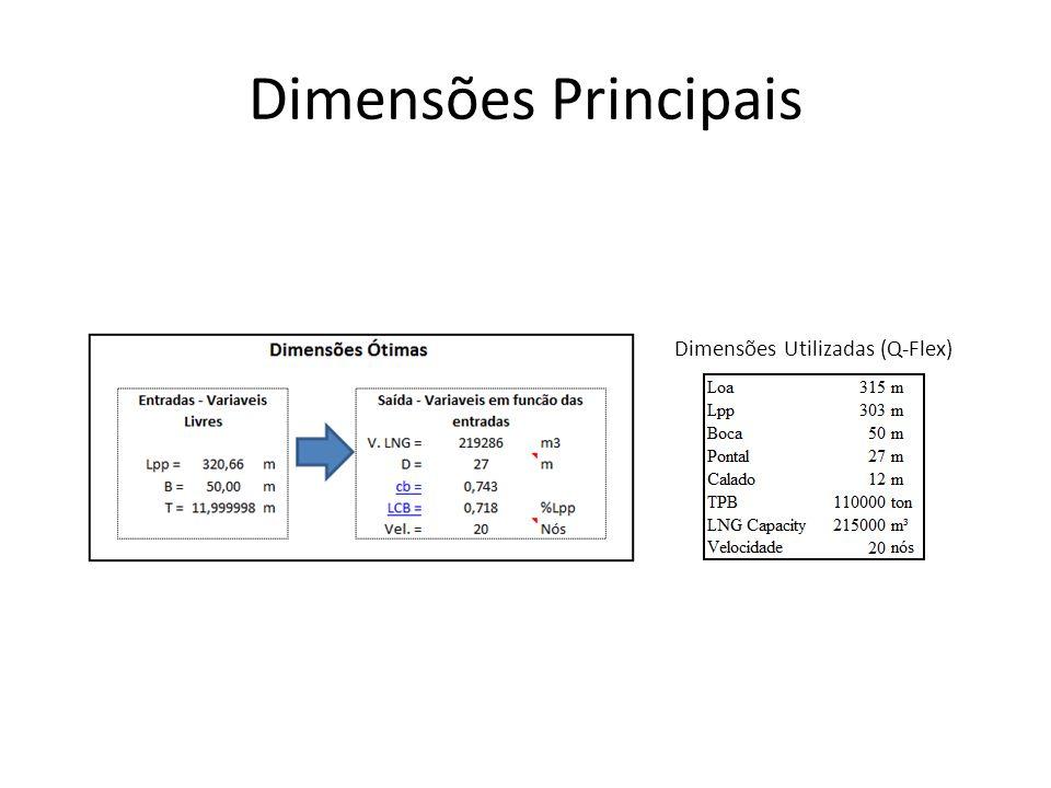 Dimensões Utilizadas (Q-Flex)