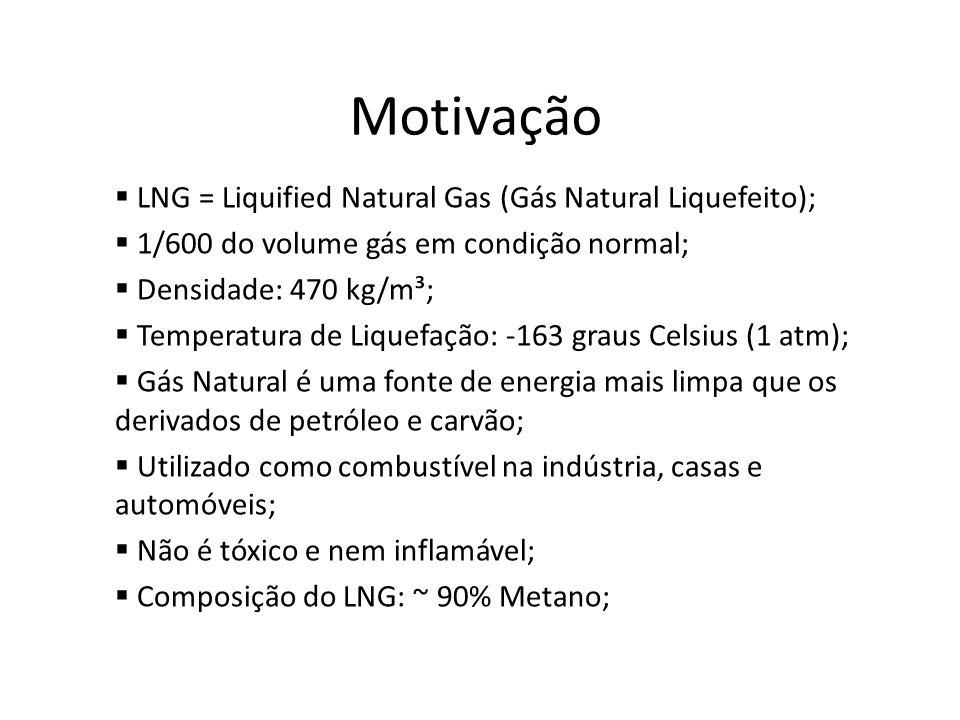 Motivação LNG = Liquified Natural Gas (Gás Natural Liquefeito);