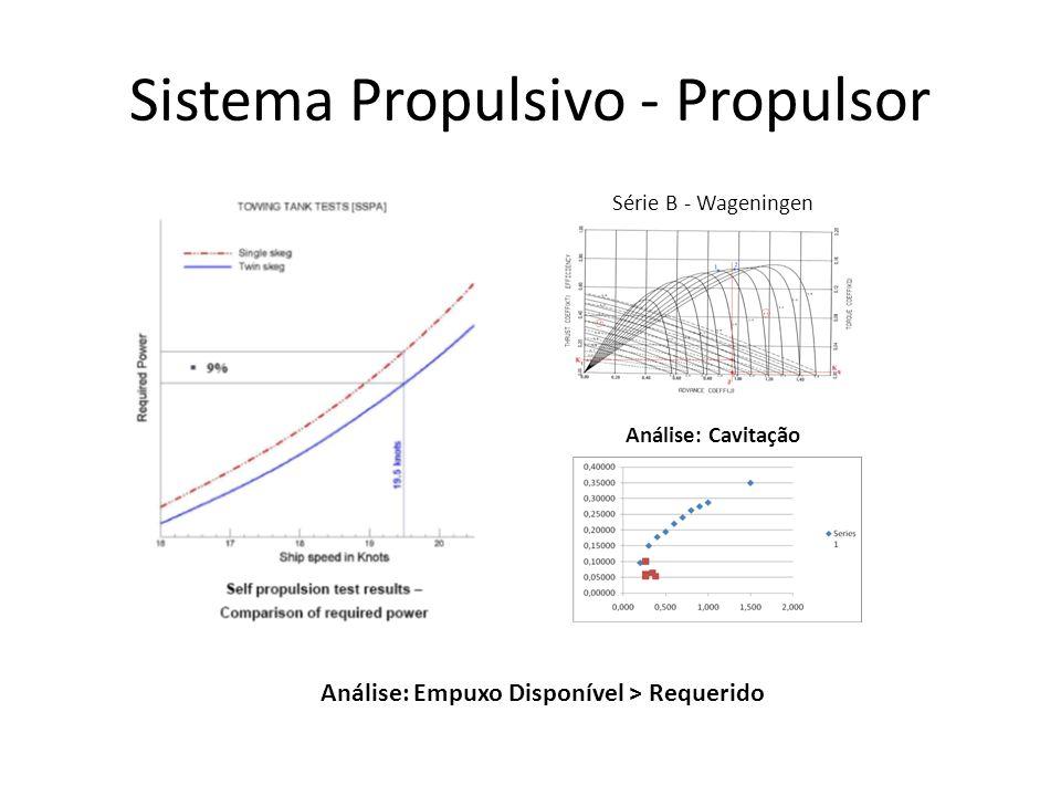 Sistema Propulsivo - Propulsor