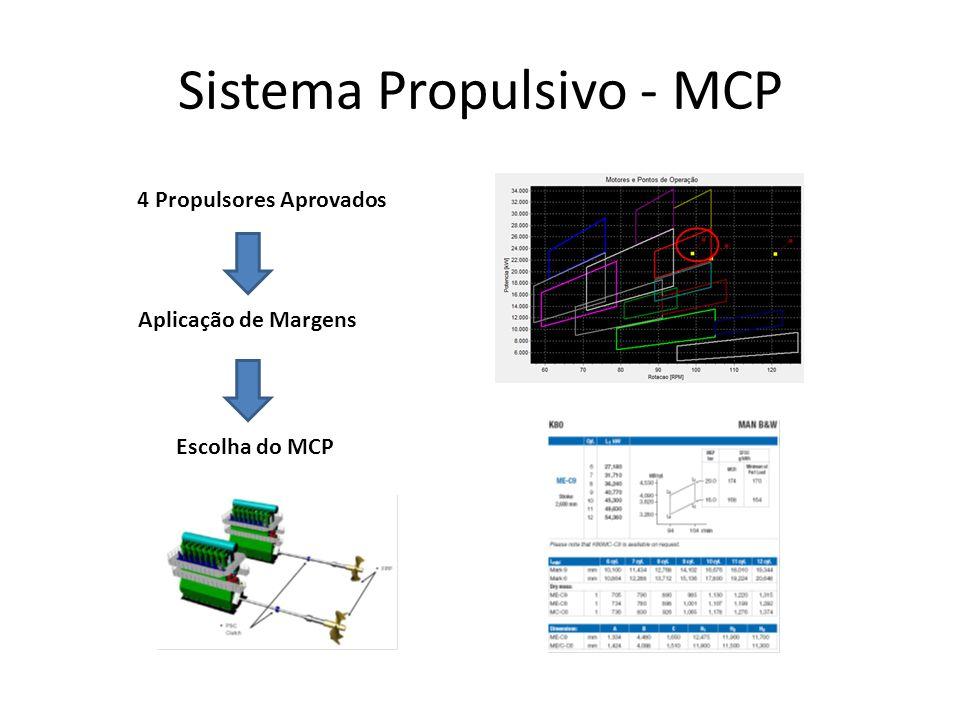 Sistema Propulsivo - MCP