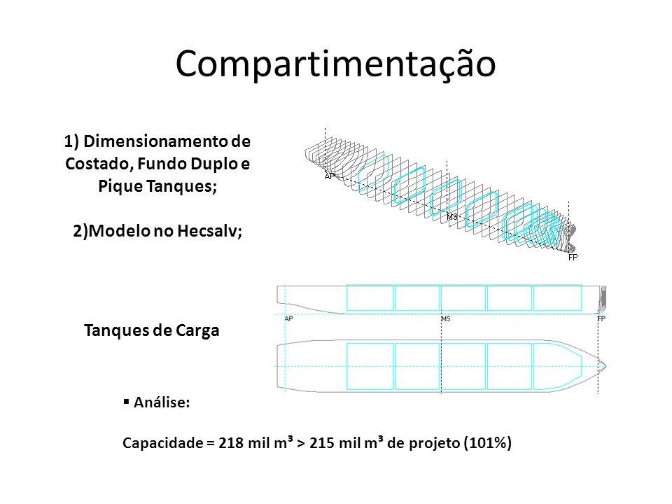 1) Dimensionamento de Costado, Fundo Duplo e Pique Tanques;