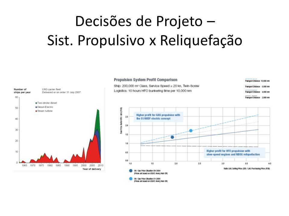 Decisões de Projeto – Sist. Propulsivo x Reliquefação