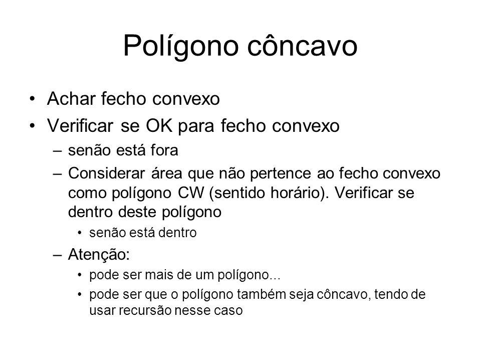 Polígono côncavo Achar fecho convexo