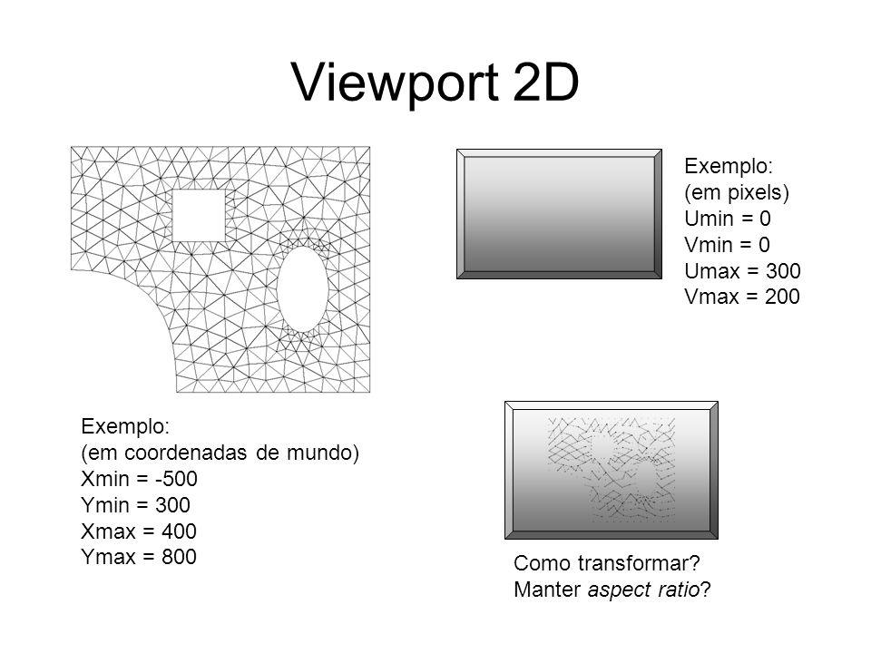 Viewport 2D Exemplo: (em pixels) Umin = 0 Vmin = 0 Umax = 300