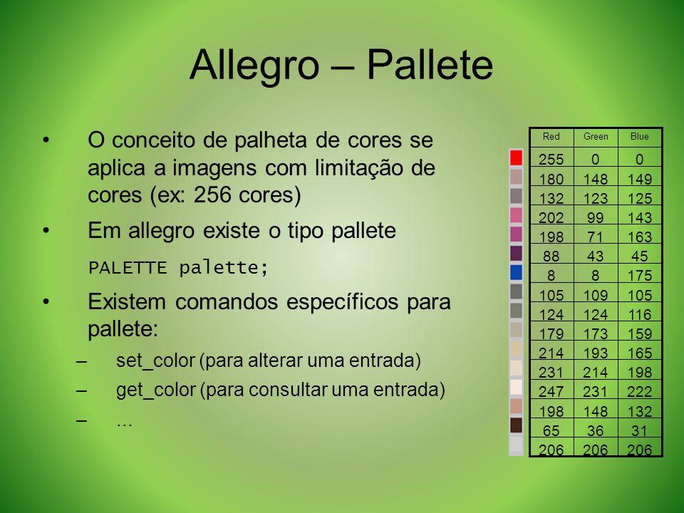 Allegro – Pallete O conceito de palheta de cores se aplica a imagens com limitação de cores (ex: 256 cores)