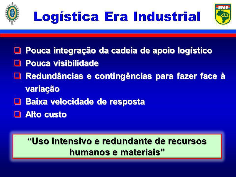 Logística Era Industrial