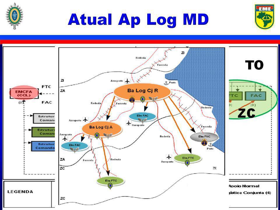 Atual Ap Log MD