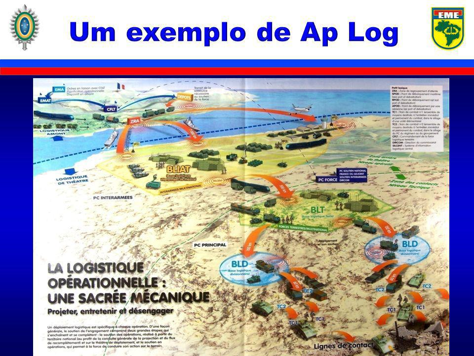 Um exemplo de Ap Log