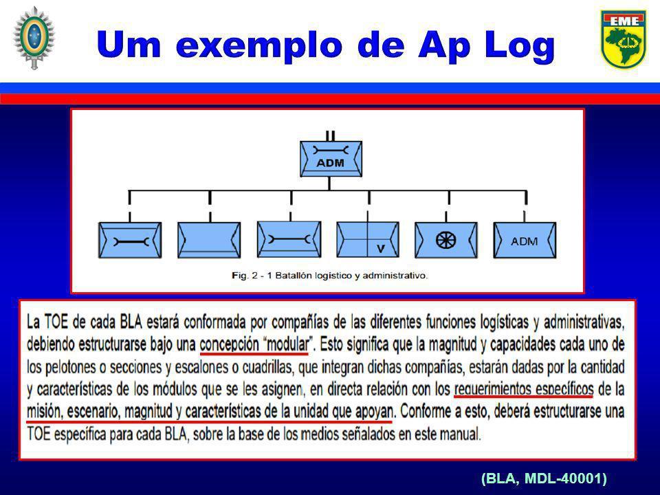 Um exemplo de Ap Log (BLA, MDL-40001)
