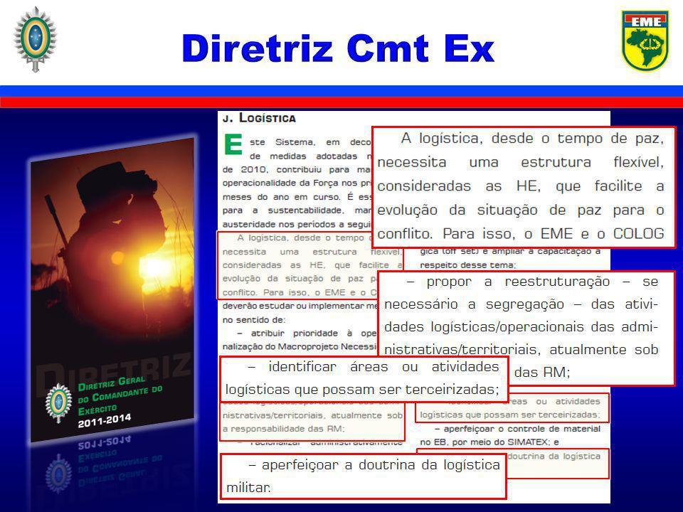 Diretriz Cmt Ex