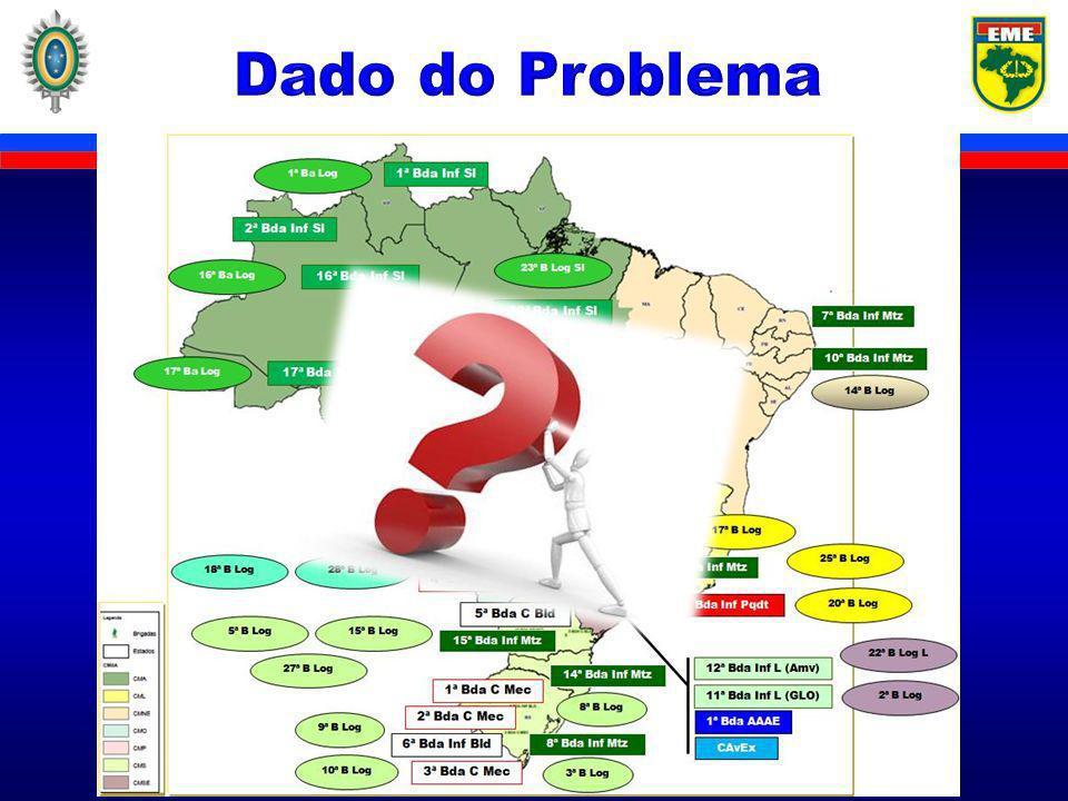 Dado do Problema
