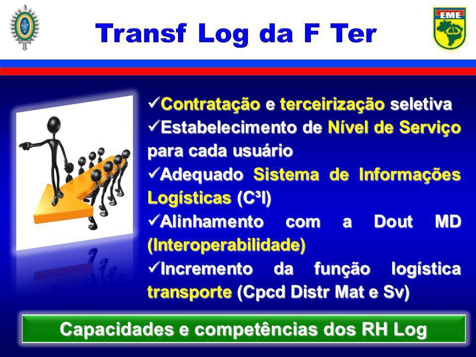 Capacidades e competências dos RH Log