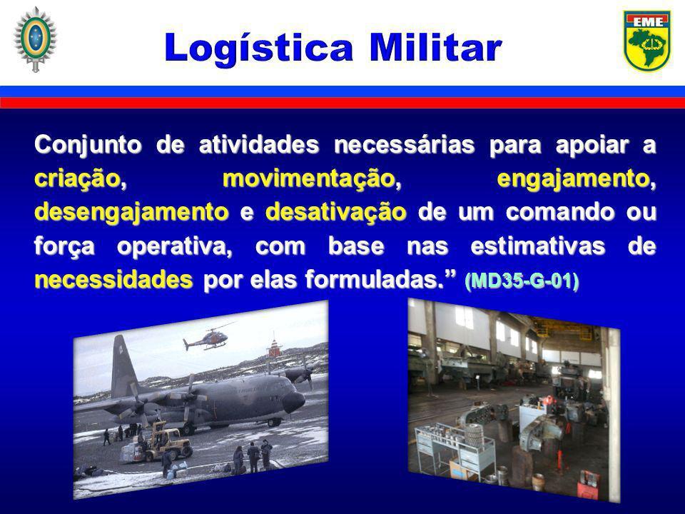 Logística Militar