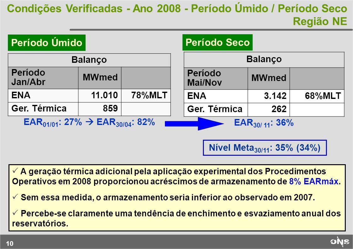Condições Verificadas - Ano 2008 - Período Úmido / Período Seco
