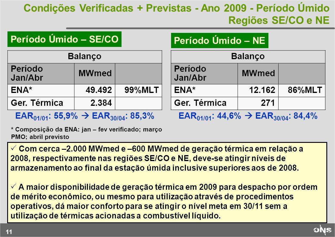 Condições Verificadas + Previstas - Ano 2009 - Período Úmido