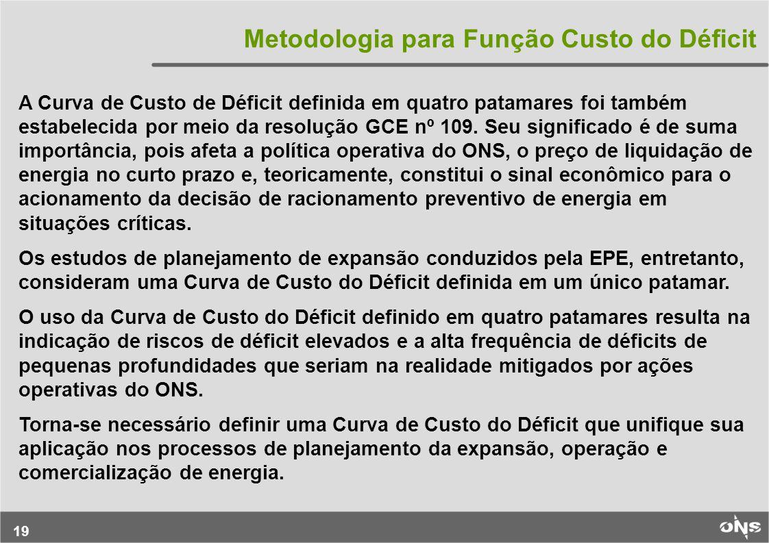 Metodologia para Função Custo do Déficit